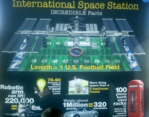 Learning about the International Space Center